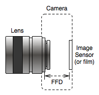 flange-focal-distance